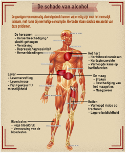 infographic-alcohol